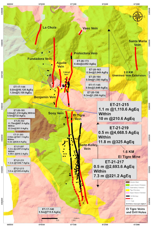 Silver Tiger Metals intersectó leyes altas de plata equivalente en la veta Benjamín, en su proyecto El Tigre, ubicado en Sonora.