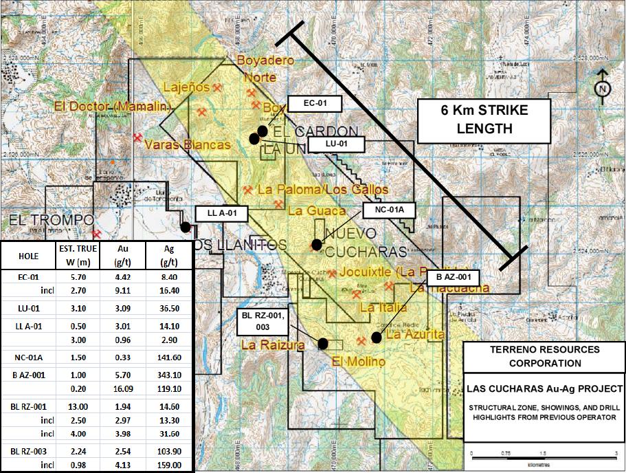 Terreno Resources descubre cobre en proyecto de oro y plata