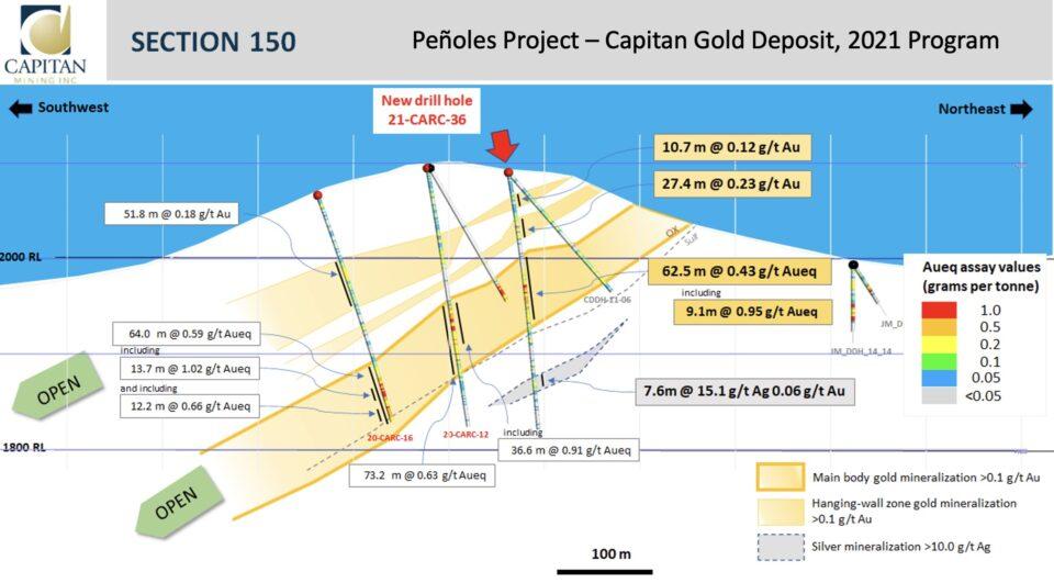 Capitan Mining logra 5 perforaciones en Proyecto Peñoles en Durango